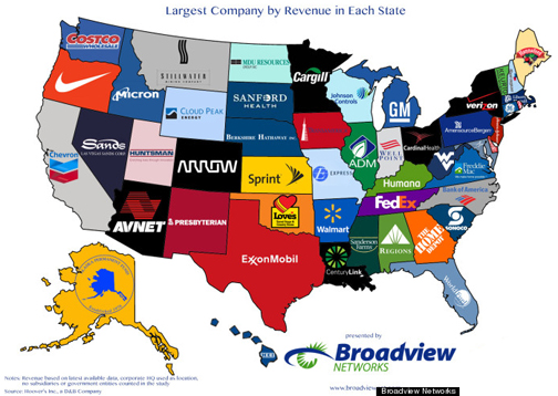 o-LARGEST-COMPANIES-900